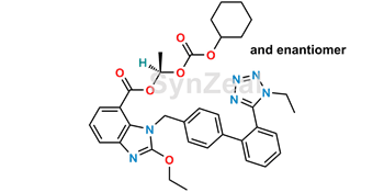 Picture of Candesartan Cilexetil EP Impurity E